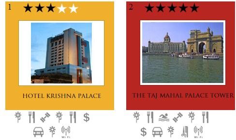 places to visit near mumbai