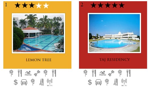 travel destinations near mumbai