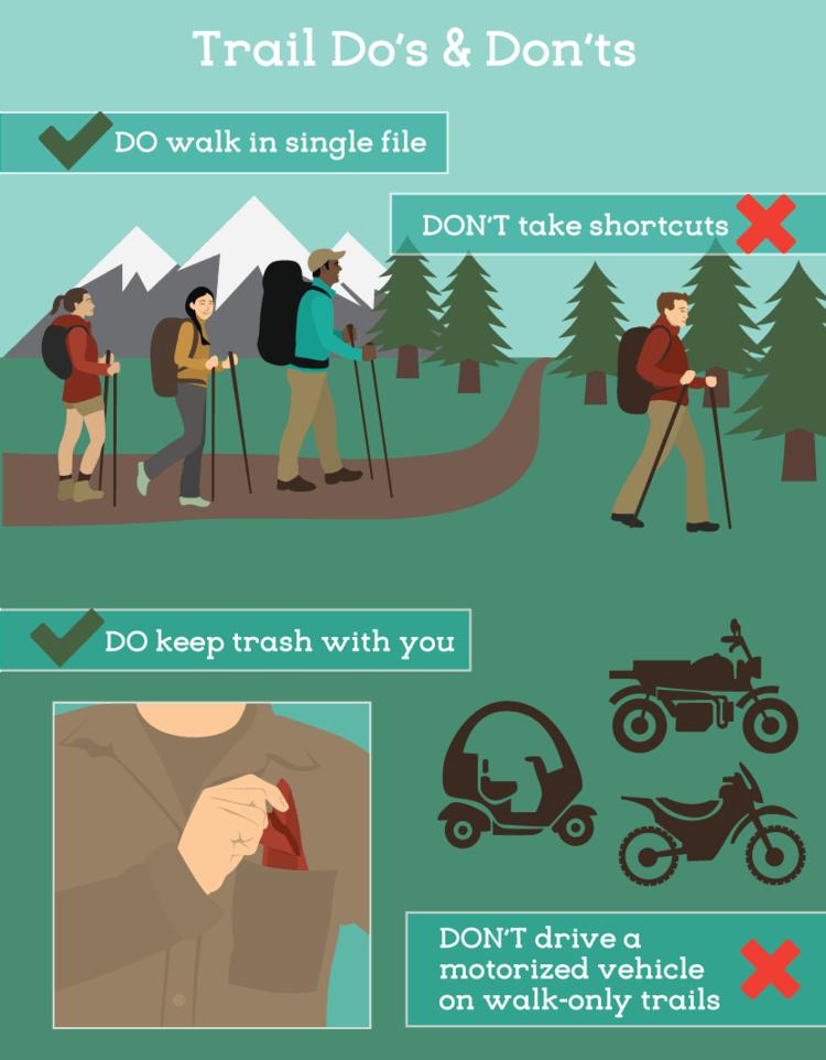 Trekking Guide