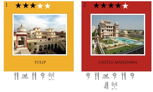 tourist places in shekhawati