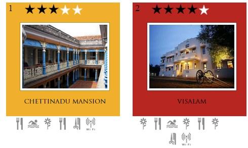places to visit in mahabalipuram