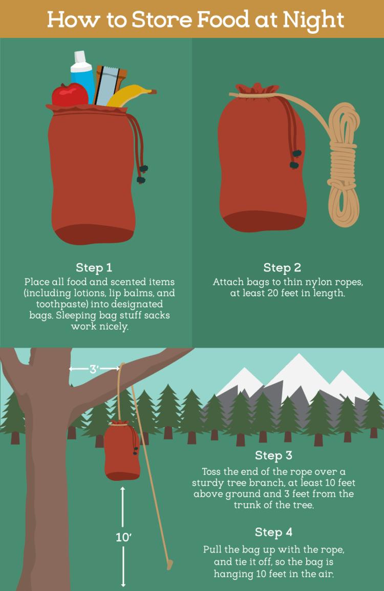 Trekking Hacks and Tips